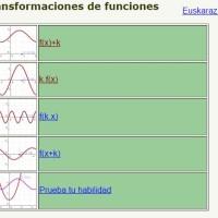 Transformaciones de funciones