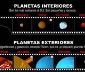 Planetasintext