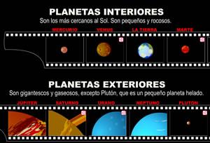 Recursos Educativos Para Infantil Y Primaria 187 Planetas