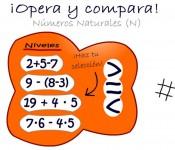 OperayCompara_Naturales