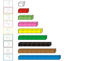 1,2,3 y todos los colores del Arco Iris y más!