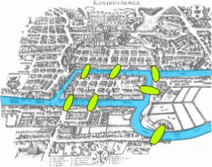 Maravillas Matemáticas: La banda deMoebiusy los puentes de Königsberg