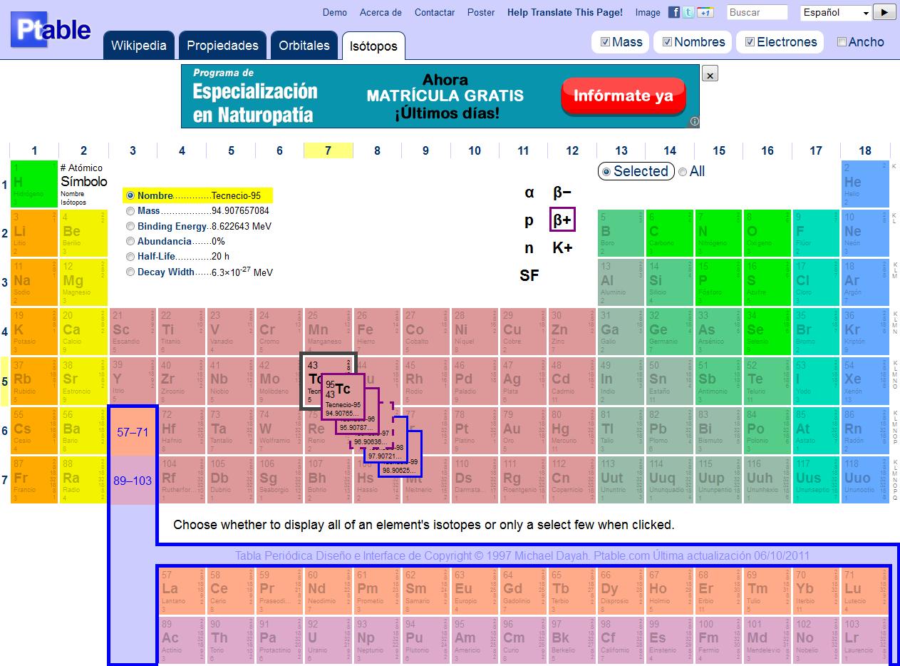 Laboratorio tcnica n1 magdalena la tabla peridica ms completa se urtaz Image collections