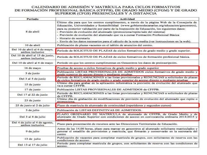 María Engracia Mamposo García Cifp Las Indias