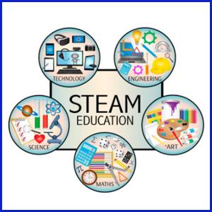 Imagen Educación STEAM