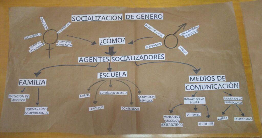EscuelaCoeducativa
