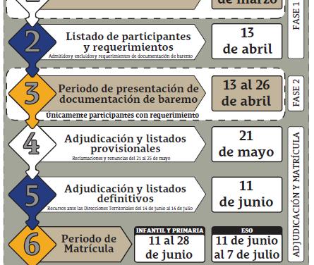 Admisión y matrícula curso escolar para ESO 2021/22