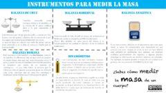 Infografía: instrumentos para medir la masa