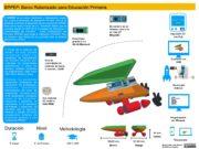 BRPEP: Barco Robotizado para Educación Primaria