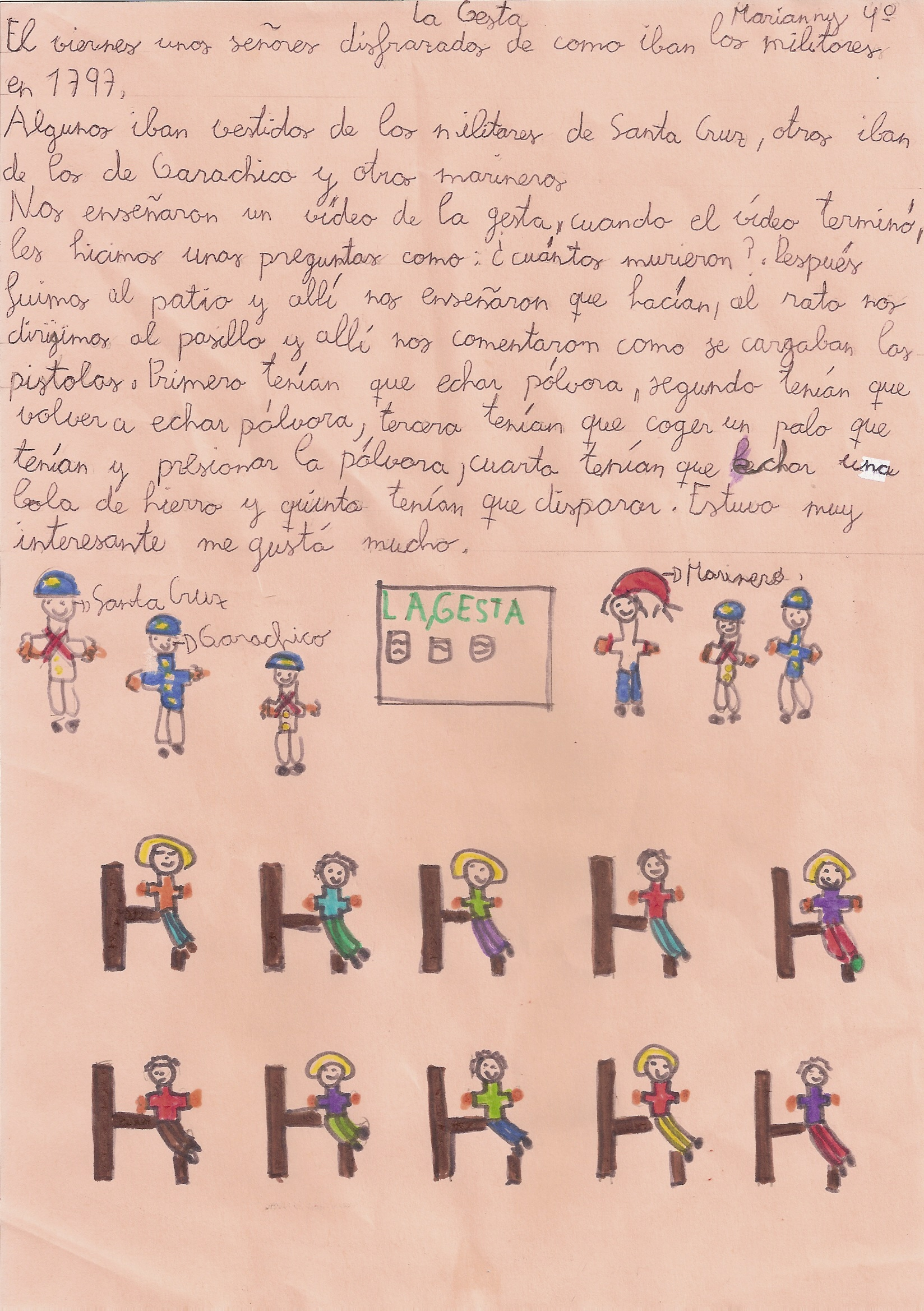 SOCIACIÓN 25 JULIO 1797  MARIANNY 4º