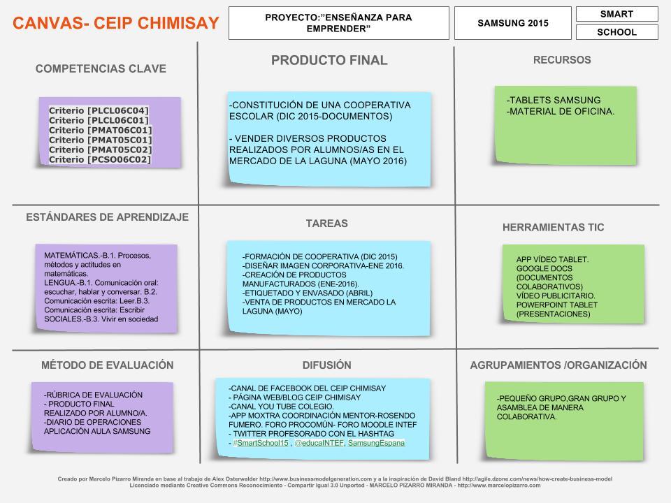 CANVAS CEIP CHIMISAY(1 DE 4)