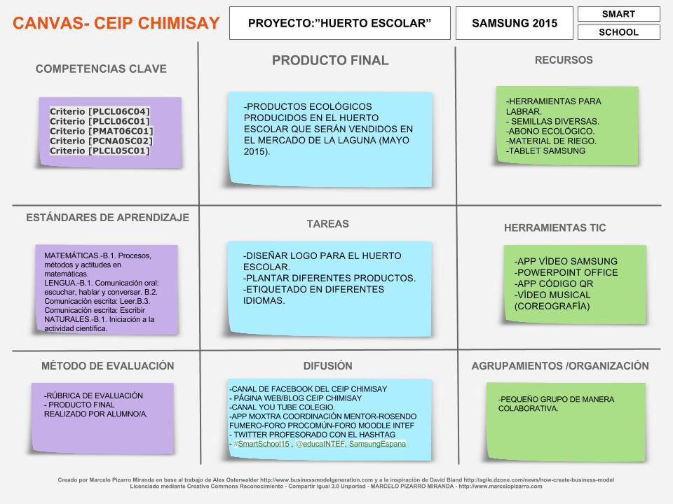 CANVAS CEIP CHIMISAY(2 DE 4)
