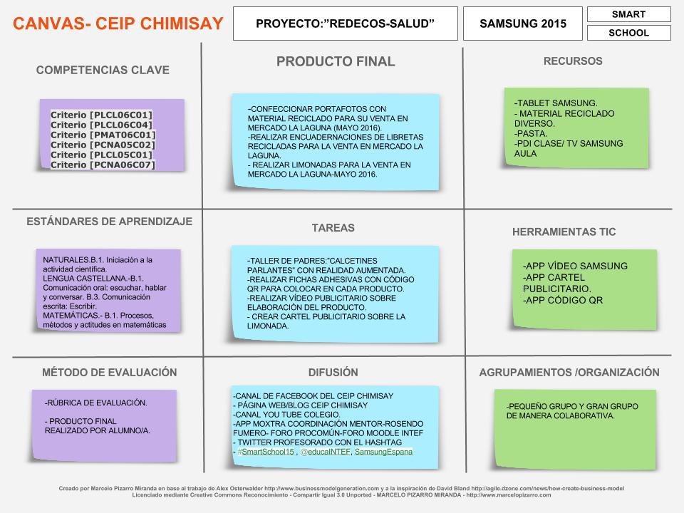 CANVAS CEIP CHIMISAY(3 DE 4)