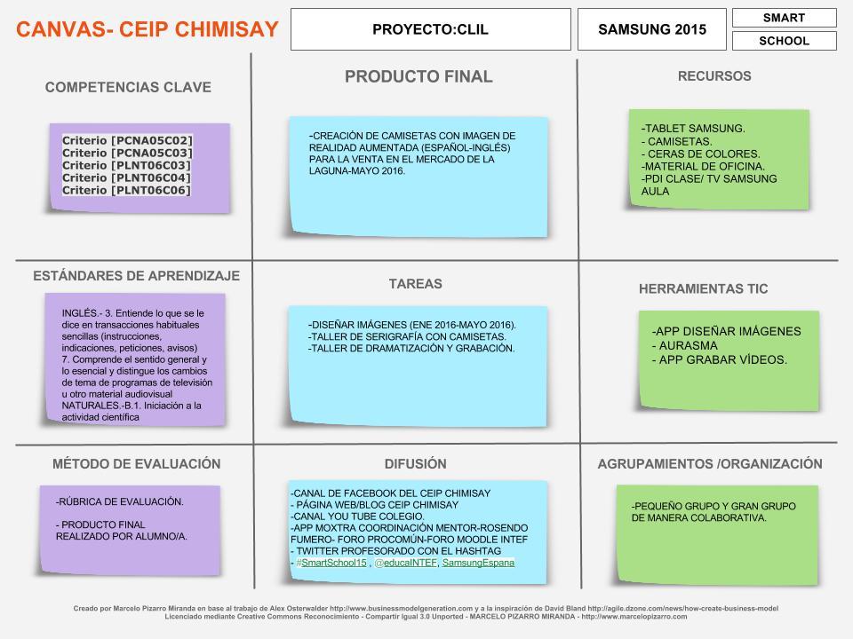 CANVAS CEIP CHIMISAY(4 DE 4)