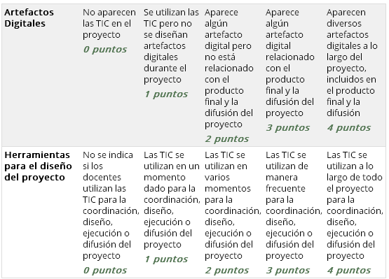 rúbrica_de_evaluación