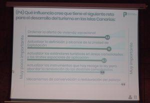 panel de votación La Gomera