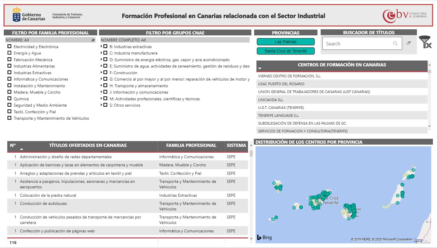 06022020 Guia de Formación Profesional en Canarias relacionada con el Sector Industrial