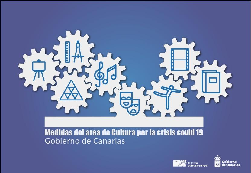 Medidas del área de Cultura por el Covid-19