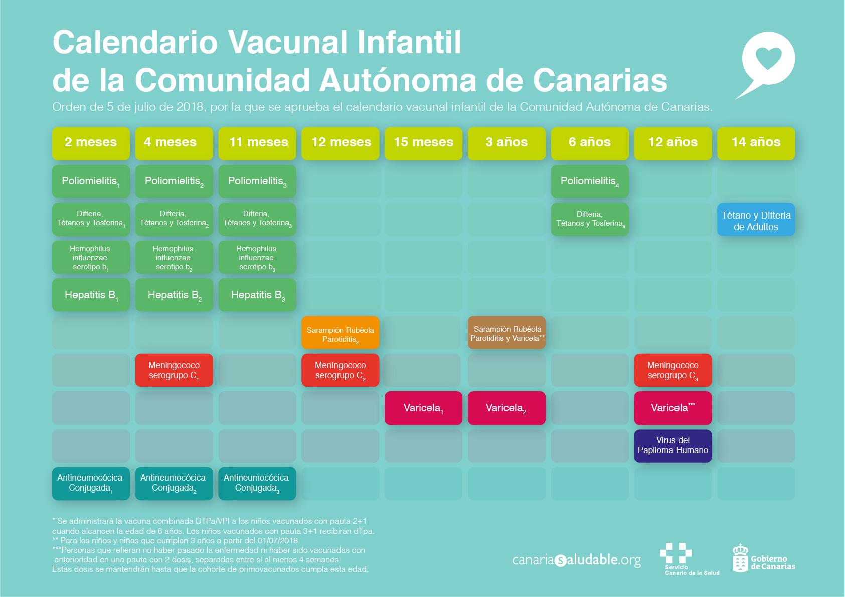 Calendario De 1976 Completo.Calendario Vacunal Vigente