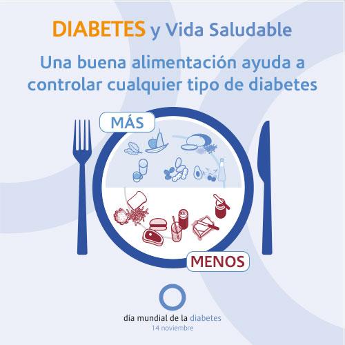 el día de enfermedad gobierna con diabetes