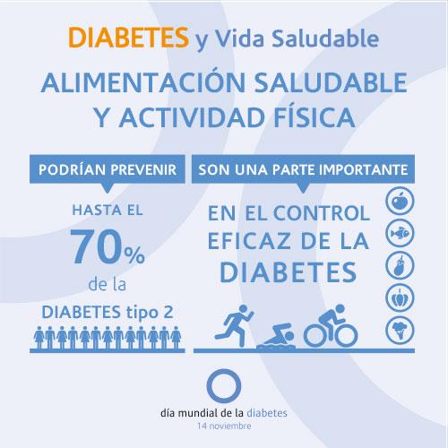 construir una política saludable de asociación de diabetes